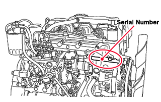 Serial Number Search | Support | Kubota Engine Site